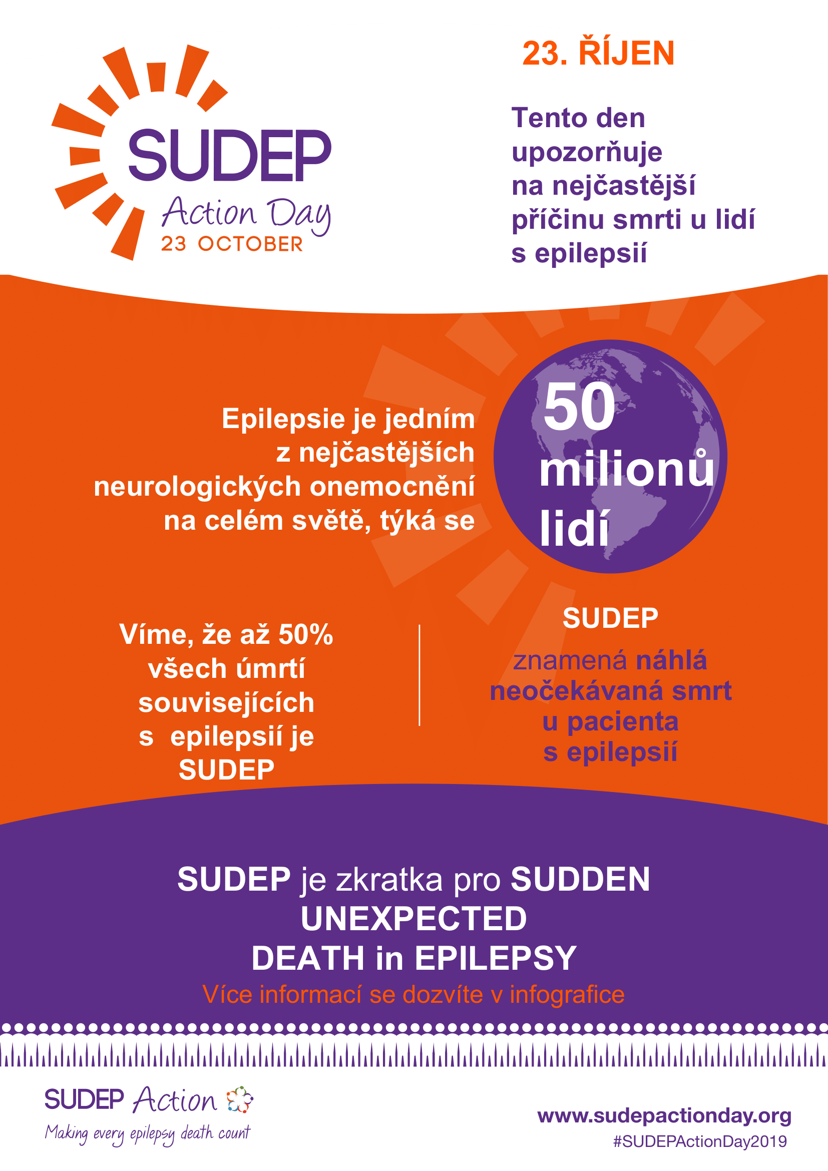 SUDEP Action Day A4 POSTER CZ 1